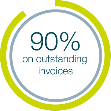 90% on outstanding invoices