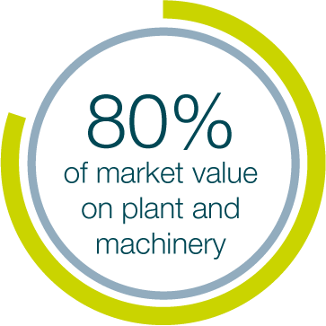 80% of market value on plant and machinery